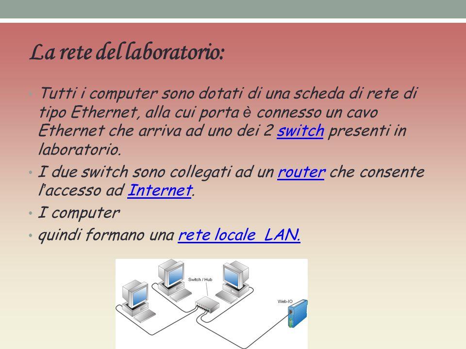 La rete del laboratorio: Tutti i computer sono dotati di una scheda di rete di tipo Ethernet, alla cui porta è connesso un cavo Ethernet che arriva ad uno dei 2 switch presenti in laboratorio.switch I due switch sono collegati ad un router che consente l accesso ad Internet.routerInternet I computer quindi formano una rete locale LAN.rete locale LAN.