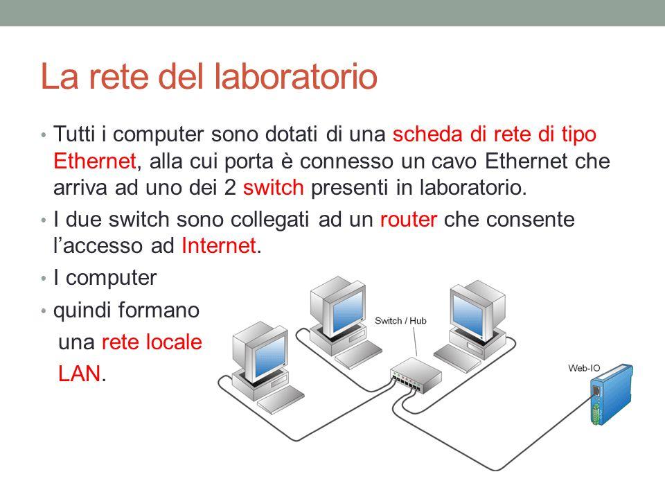 Collegamento ad Internet Ogni computer ha un proprio indirizzo IP privato; il mio computer ha lindirizzo IP ……………………………….