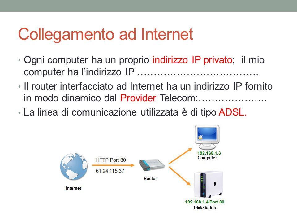 Collegamento ad Internet Ogni computer ha un proprio indirizzo IP privato; il mio computer ha lindirizzo IP ………………………………. Il router interfacciato ad I
