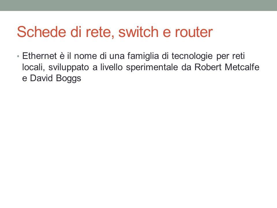 Schede di rete, switch e router Ethernet è il nome di una famiglia di tecnologie per reti locali, sviluppato a livello sperimentale da Robert Metcalfe