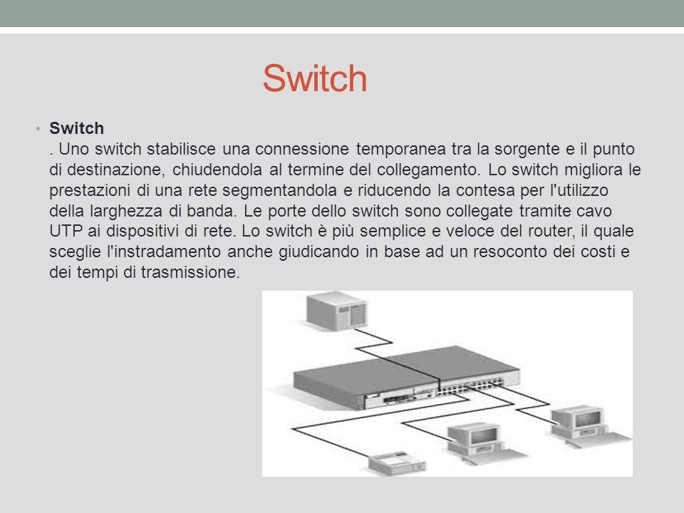 Switch Switch.