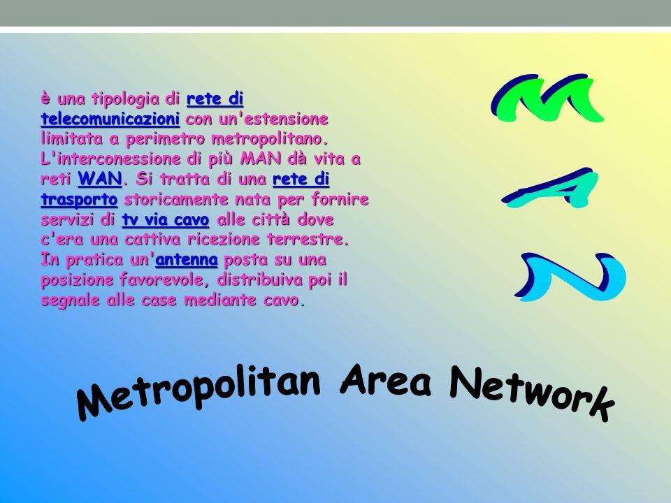 è una tipologia di rete di telecomunicazioni con un'estensione limitata a perimetro metropolitano. L'interconessione di pi ù MAN d à vita a reti WAN.