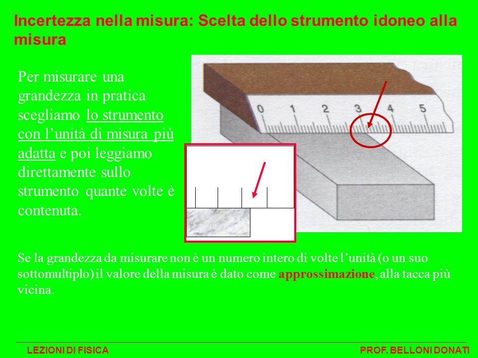Incertezza nella misura: Scelta dello strumento idoneo alla misura Per misurare una grandezza in pratica scegliamo lo strumento con lunità di misura p