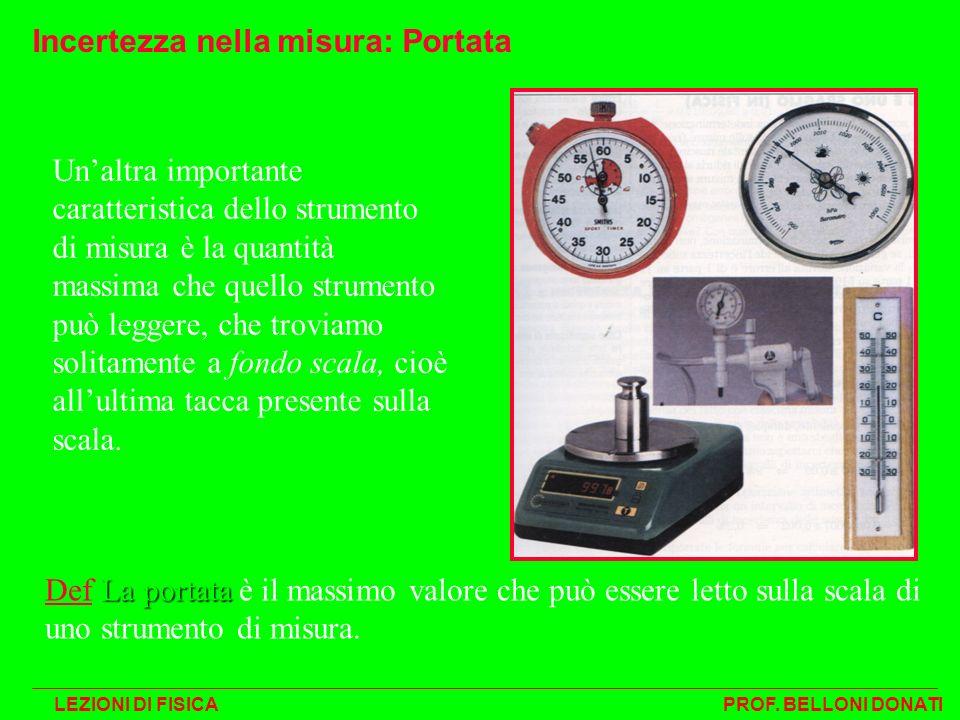La portata Def La portata è il massimo valore che può essere letto sulla scala di uno strumento di misura. Incertezza nella misura: Portata LEZIONI DI