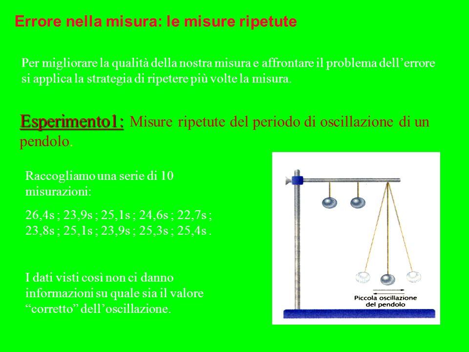 Errore nella misura: le misure ripetute Per migliorare la qualità della nostra misura e affrontare il problema dellerrore si applica la strategia di r