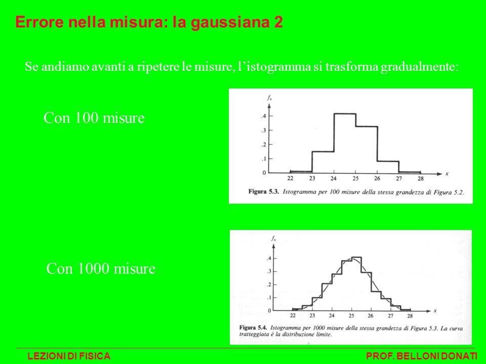 Errore nella misura: la gaussiana 2 Se andiamo avanti a ripetere le misure, listogramma si trasforma gradualmente: Con 100 misure Con 1000 misure LEZI