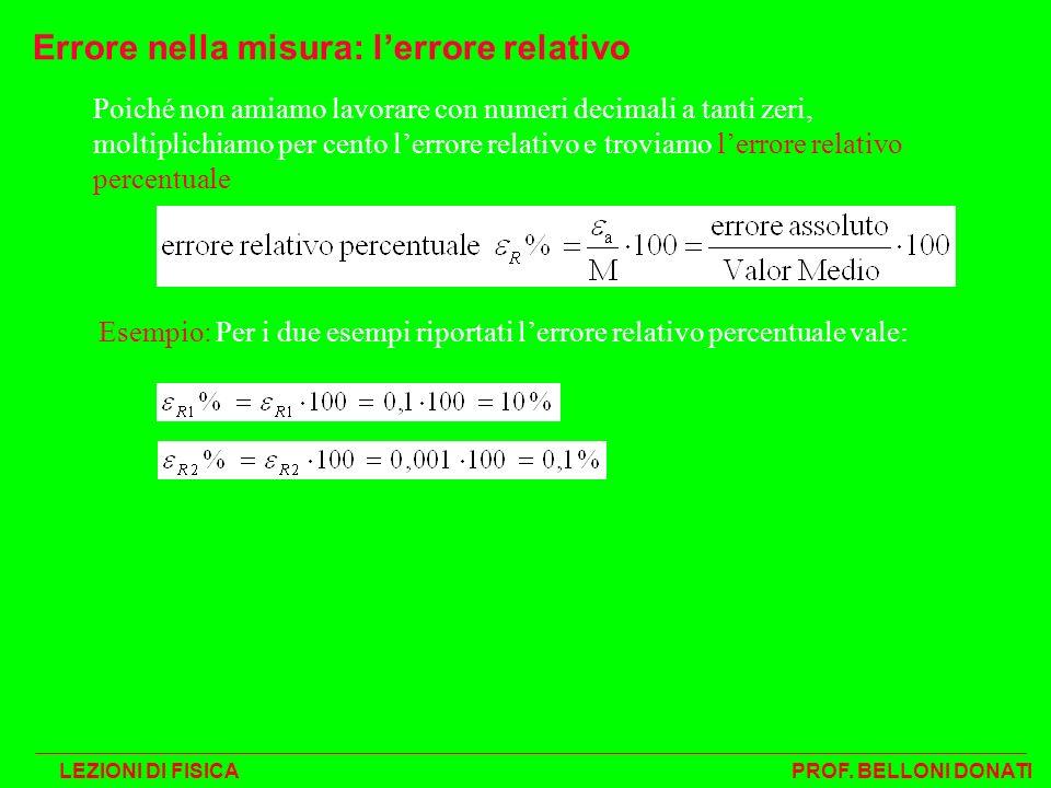 Errore nella misura: lerrore relativo LEZIONI DI FISICA PROF. BELLONI DONATI Esempio: Per i due esempi riportati lerrore relativo percentuale vale: Si