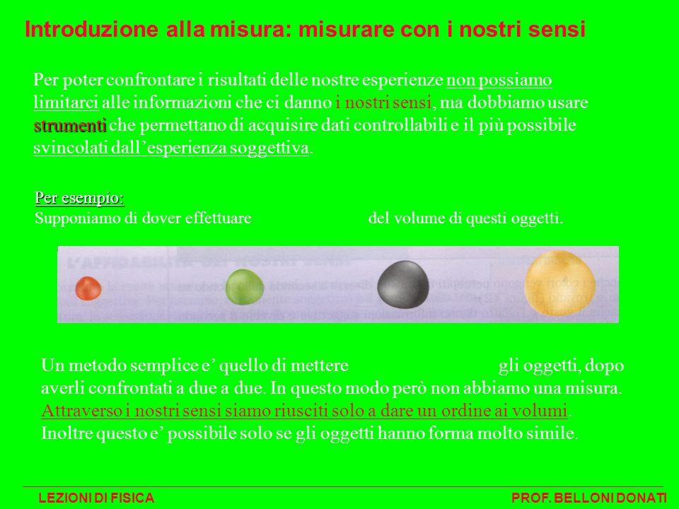 Il volume delloggetto più piccolo può essere preso come CAMPIONE DI MISURA LEZIONI DI FISICA PROF.