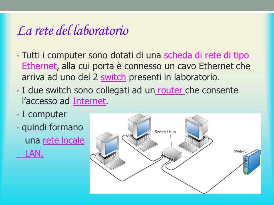 La rete del laboratorio Tutti i computer sono dotati di una scheda di rete di tipo Ethernet, alla cui porta è connesso un cavo Ethernet che arriva ad uno dei 2 switch presenti in laboratorio.switch I due switch sono collegati ad un router che consente laccesso ad Internet.