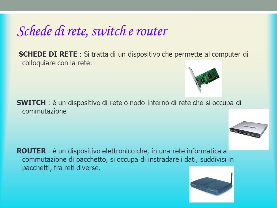 Schede di rete, switch e router SCHEDE DI RETE : Si tratta di un dispositivo che permette al computer di colloquiare con la rete.