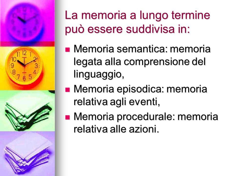La memoria a lungo termine può essere suddivisa in: Memoria semantica: memoria legata alla comprensione del linguaggio, Memoria semantica: memoria leg