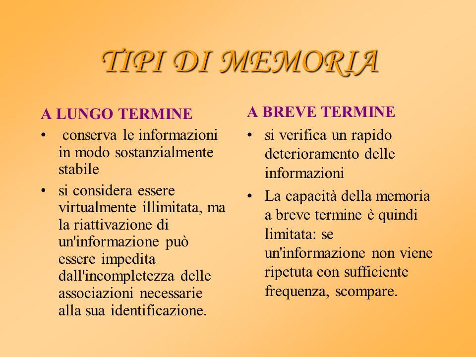 TIPI DI MEMORIA A LUNGO TERMINE conserva le informazioni in modo sostanzialmente stabile si considera essere virtualmente illimitata, ma la riattivazi