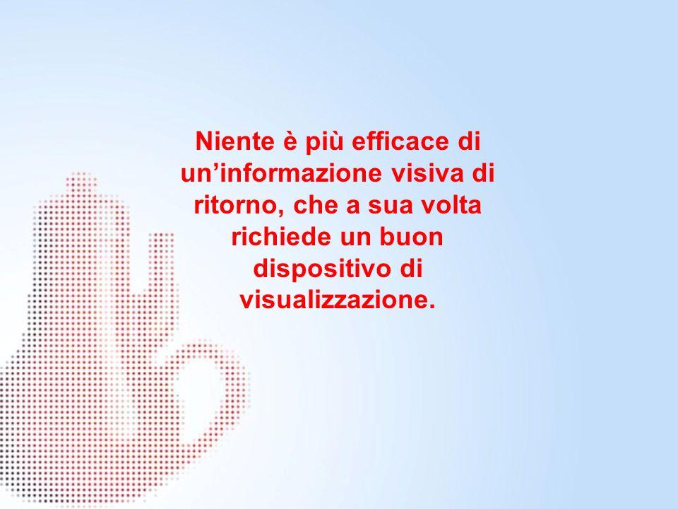 Niente è più efficace di uninformazione visiva di ritorno, che a sua volta richiede un buon dispositivo di visualizzazione.