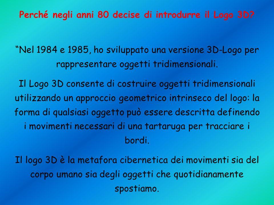 Perché negli anni 80 decise di introdurre il Logo 3D? Nel 1984 e 1985, ho sviluppato una versione 3D-Logo per rappresentare oggetti tridimensionali. I
