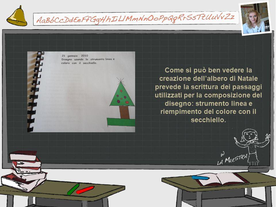 Come si può ben vedere la creazione dellalbero di Natale prevede la scrittura dei passaggi utilizzati per la composizione del disegno: strumento linea