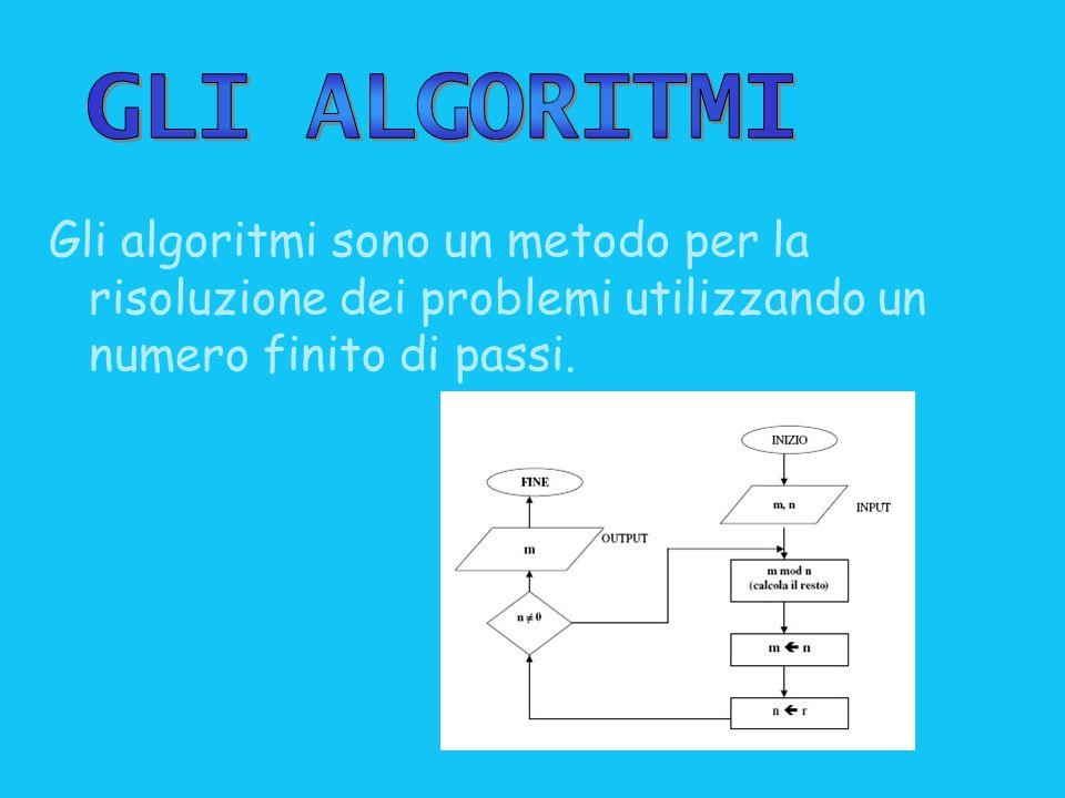 Gli algoritmi sono un metodo per la risoluzione dei problemi utilizzando un numero finito di passi.