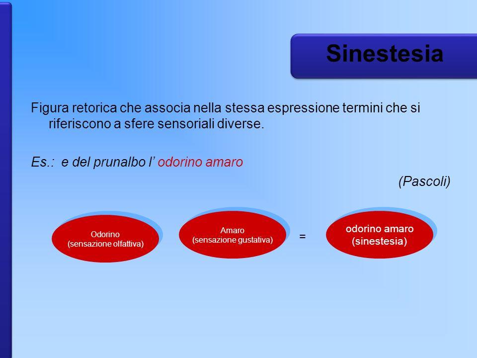 Sinestesia Figura retorica che associa nella stessa espressione termini che si riferiscono a sfere sensoriali diverse. Es.: e del prunalbo l odorino a