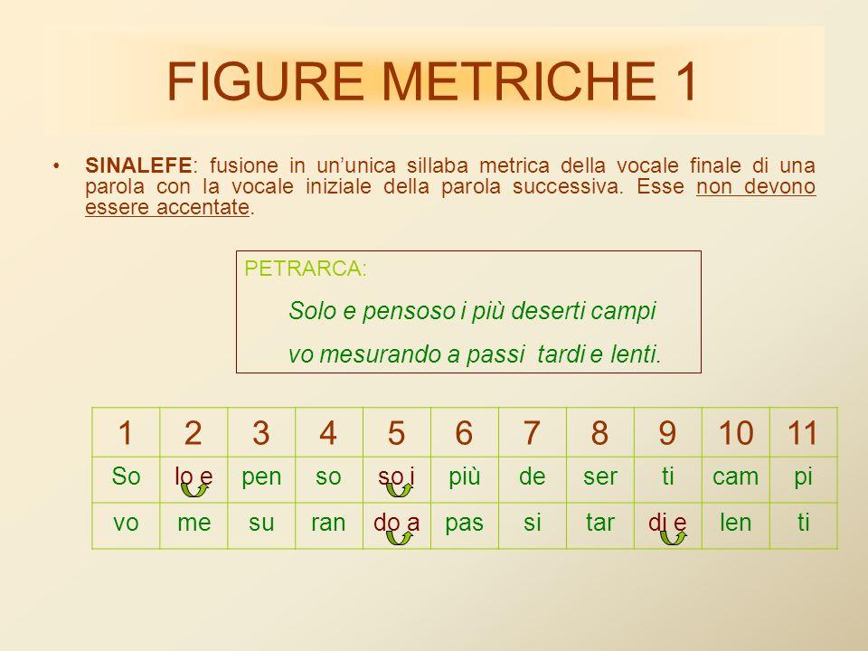 FIGURE METRICHE 1 SINALEFE: fusione in ununica sillaba metrica della vocale finale di una parola con la vocale iniziale della parola successiva.