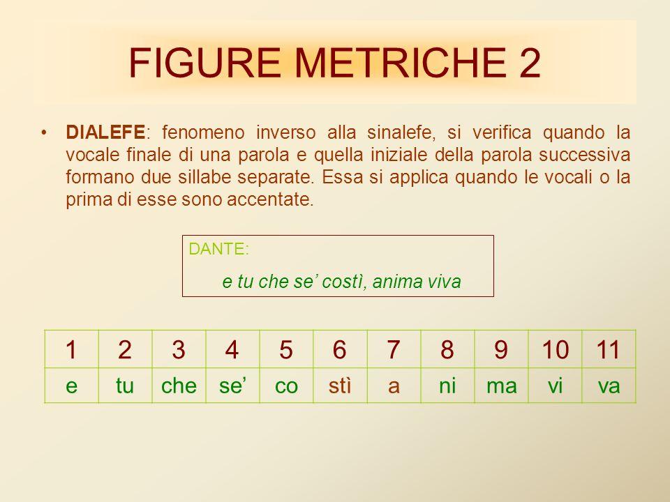 DIALEFE: fenomeno inverso alla sinalefe, si verifica quando la vocale finale di una parola e quella iniziale della parola successiva formano due sillabe separate.