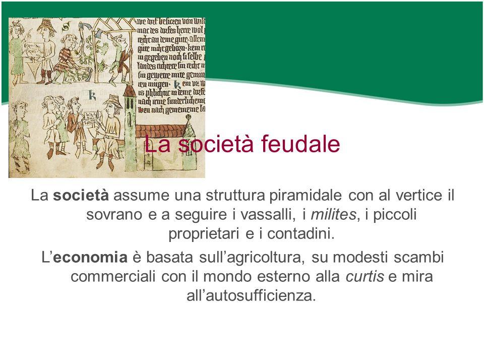 La società feudale La società assume una struttura piramidale con al vertice il sovrano e a seguire i vassalli, i milites, i piccoli proprietari e i c