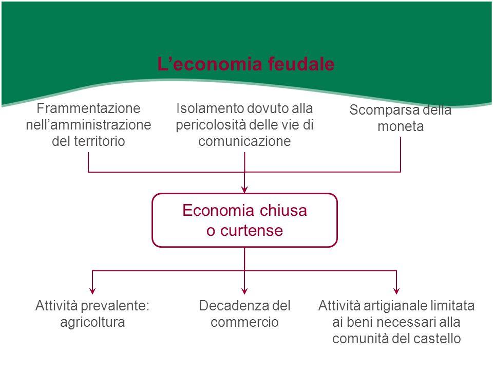Leconomia feudale Frammentazione nellamministrazione del territorio Isolamento dovuto alla pericolosità delle vie di comunicazione Economia chiusa o c