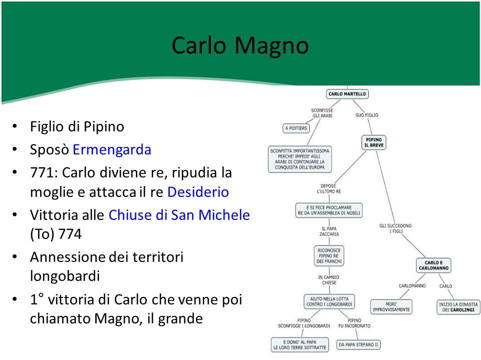 Rinascimento Carolingio Minuscola carolina Schola Palatina Unaccademia cui parteciparono gli intellettuali del periodo Scuole in ogni vescovado Progetto non completato.