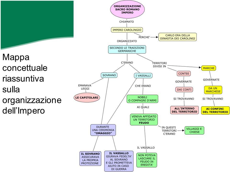 Mappa concettuale riassuntiva sulla organizzazione dellImpero