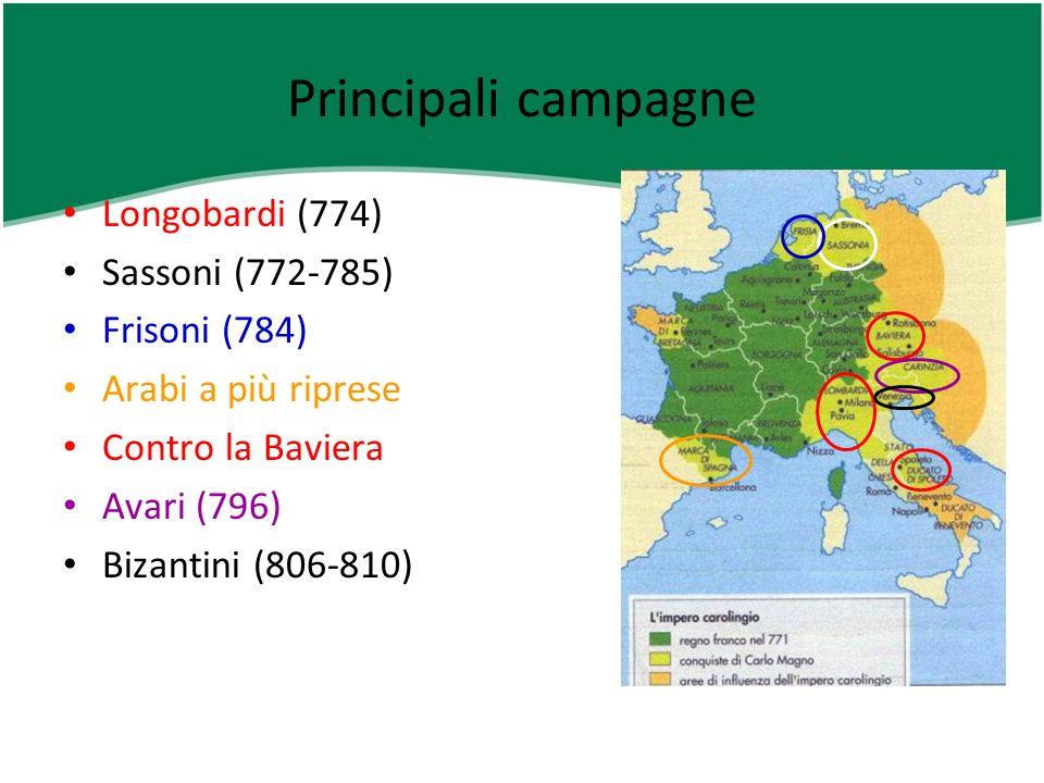 Principali campagne Longobardi (774) Sassoni (772-785) Frisoni (784) Arabi a più riprese Contro la Baviera Avari (796) Bizantini (806-810)