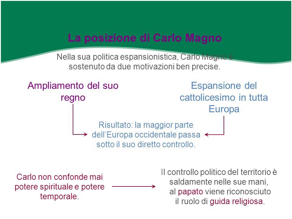 La posizione di Carlo Magno Nella sua politica espansionistica, Carlo Magno è sostenuto da due motivazioni ben precise. Ampliamento del suo regno Il c