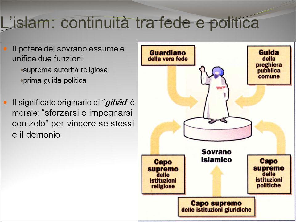 Lislam: continuità tra fede e politica Il potere del sovrano assume e unifica due funzioni suprema autorità religiosa prima guida politica Il signific