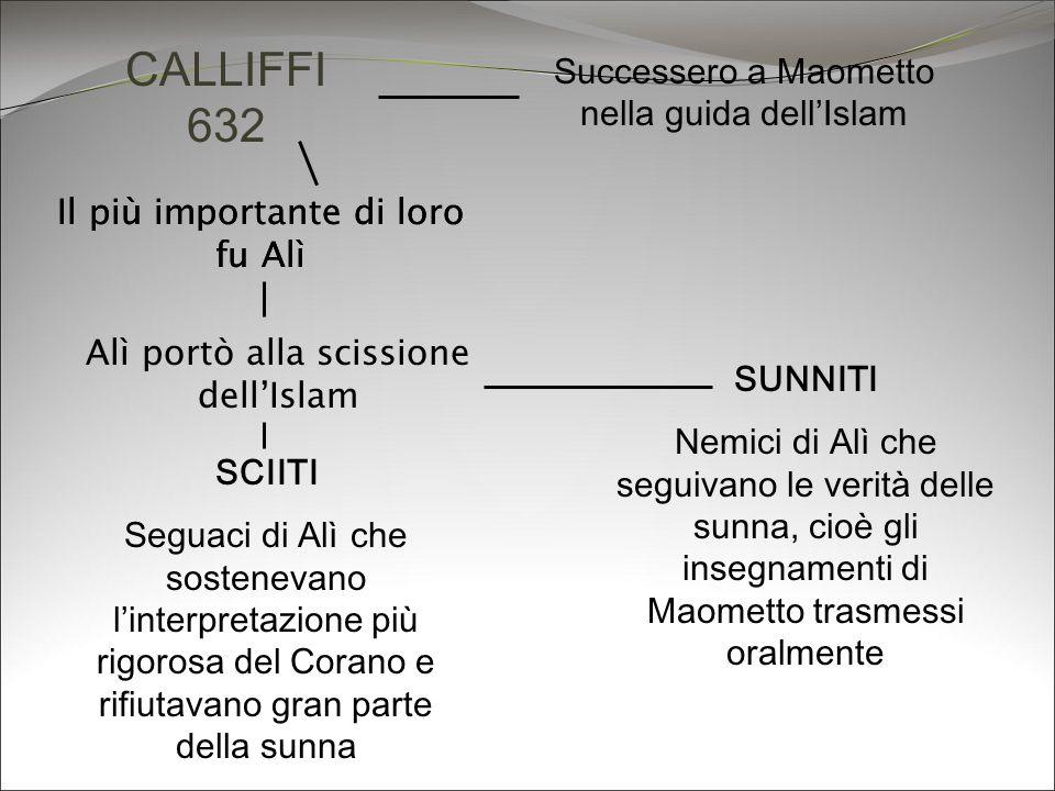 CALLIFFI 632 Successero a Maometto nella guida dellIslam Il più importante di loro fu Alì Alì portò alla scissione dellIslam SUNNITI Nemici di Alì che