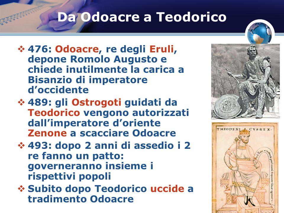 Da Odoacre a Teodorico 476: Odoacre, re degli Eruli, depone Romolo Augusto e chiede inutilmente la carica a Bisanzio di imperatore doccidente 489: gli