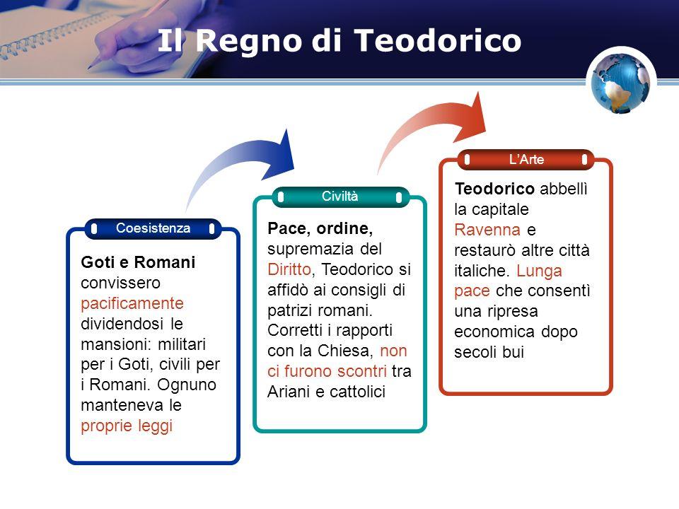Il Regno di Teodorico Civiltà LArte Coesistenza Goti e Romani convissero pacificamente dividendosi le mansioni: militari per i Goti, civili per i Roma