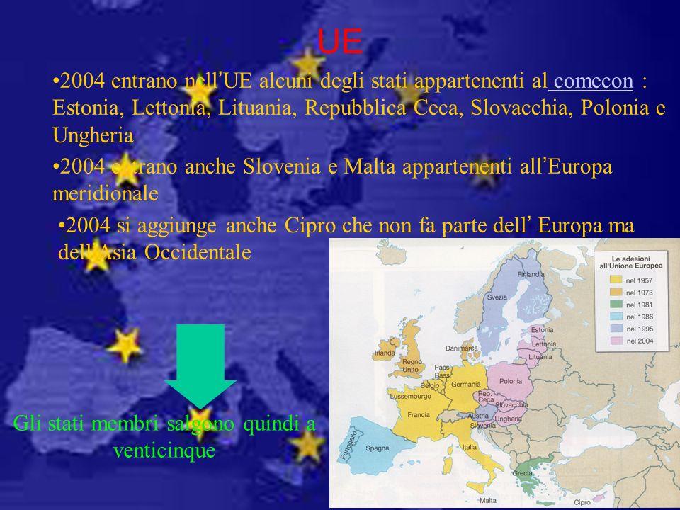 UE 2004 entrano nellUE alcuni degli stati appartenenti al comecon : Estonia, Lettonia, Lituania, Repubblica Ceca, Slovacchia, Polonia e Ungheria 2004