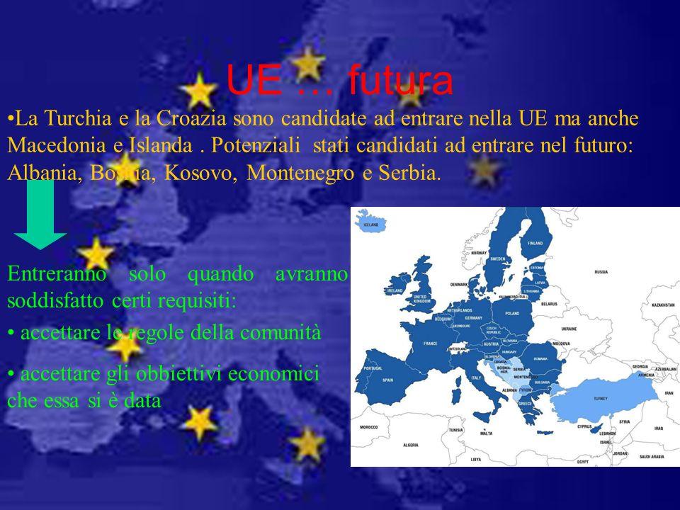 UE … futura La Turchia e la Croazia sono candidate ad entrare nella UE ma anche Macedonia e Islanda. Potenziali stati candidati ad entrare nel futuro: