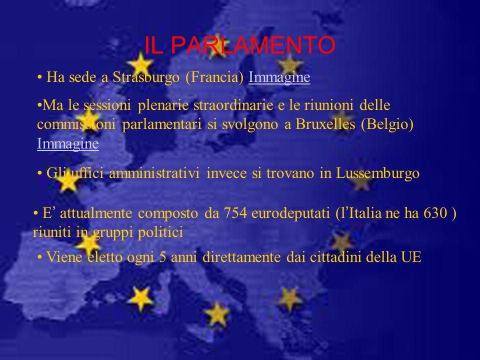 IL PARLAMENTO Ha sede a Strasburgo (Francia) Immagine Ma le sessioni plenarie straordinarie e le riunioni delle commissioni parlamentari si svolgono a