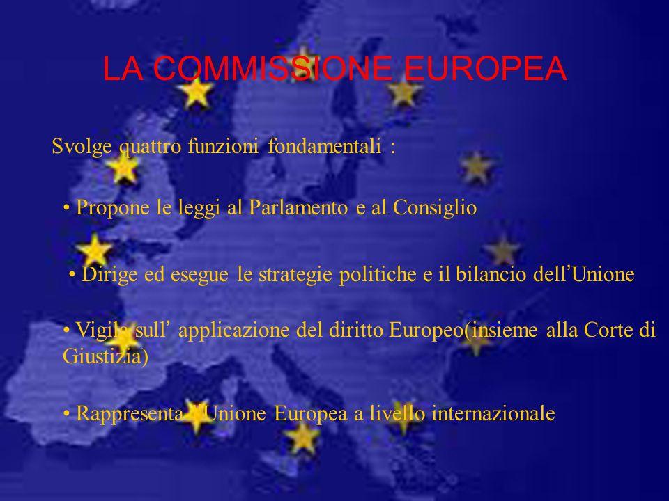 LA COMMISSIONE EUROPEA Svolge quattro funzioni fondamentali : Propone le leggi al Parlamento e al Consiglio Dirige ed esegue le strategie politiche e