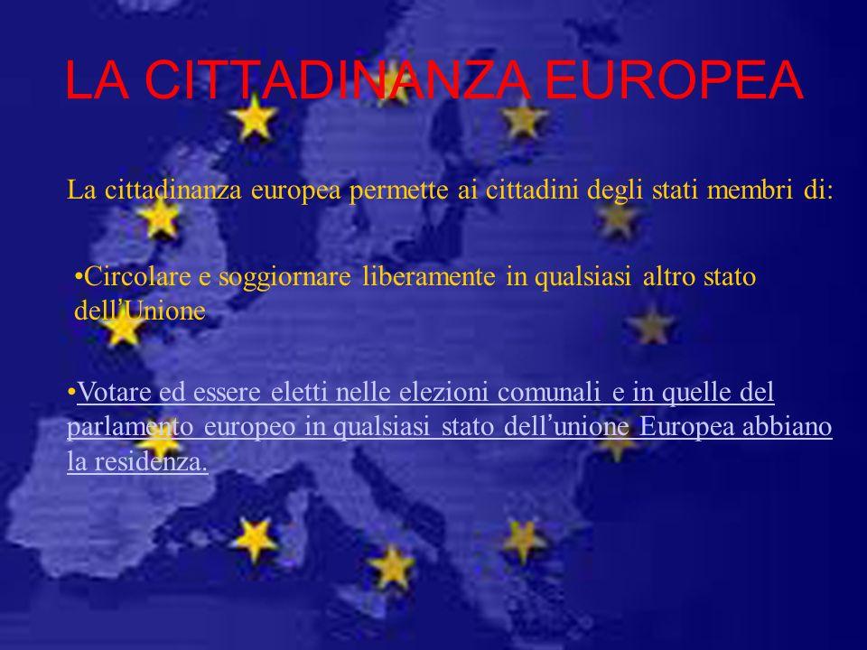 LA CITTADINANZA EUROPEA La cittadinanza europea permette ai cittadini degli stati membri di: Circolare e soggiornare liberamente in qualsiasi altro st