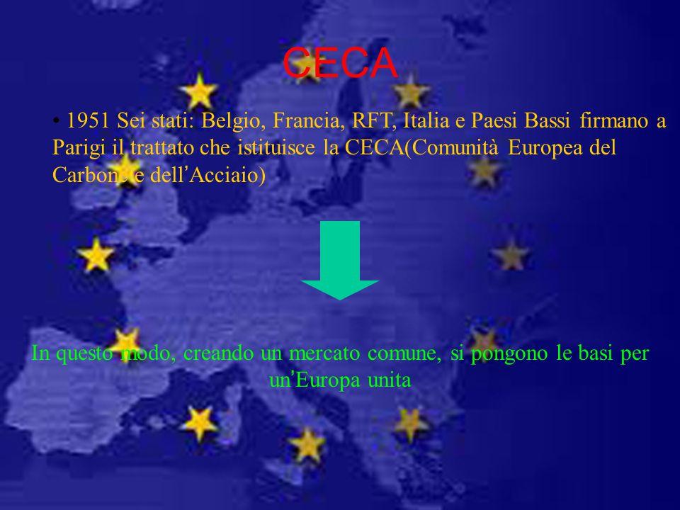 CECA 1951 Sei stati: Belgio, Francia, RFT, Italia e Paesi Bassi firmano a Parigi il trattato che istituisce la CECA(Comunità Europea del Carbone e del