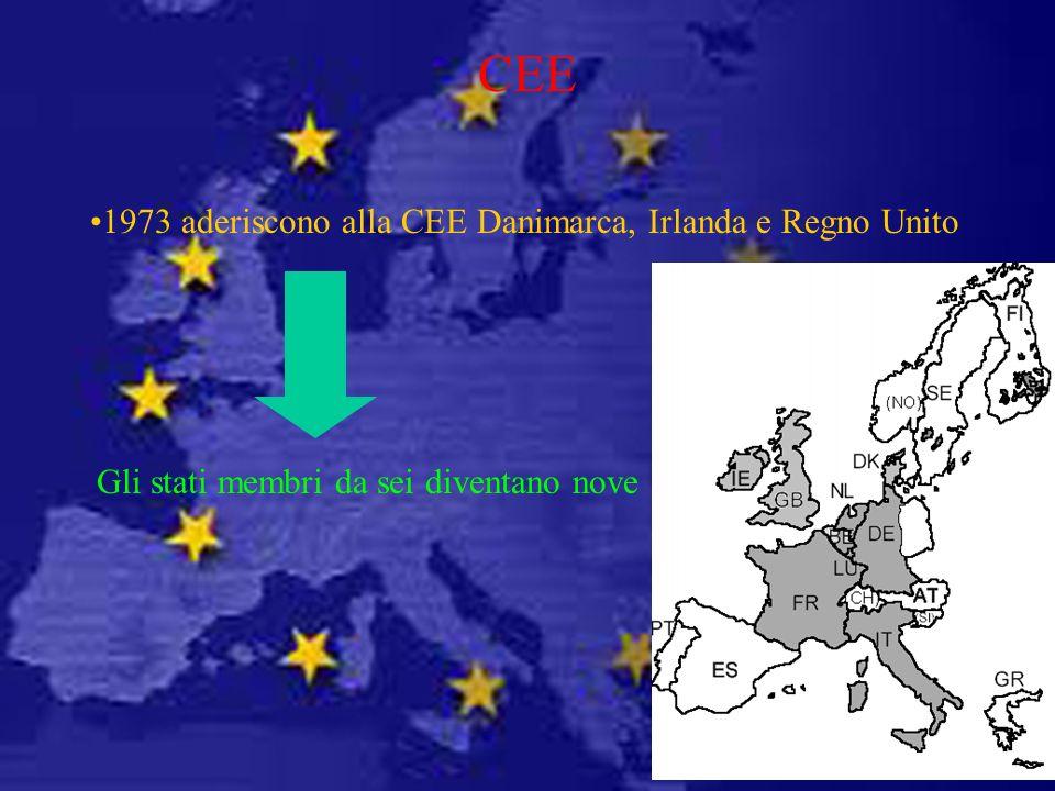 CEE 1973 aderiscono alla CEE Danimarca, Irlanda e Regno Unito Gli stati membri da sei diventano nove