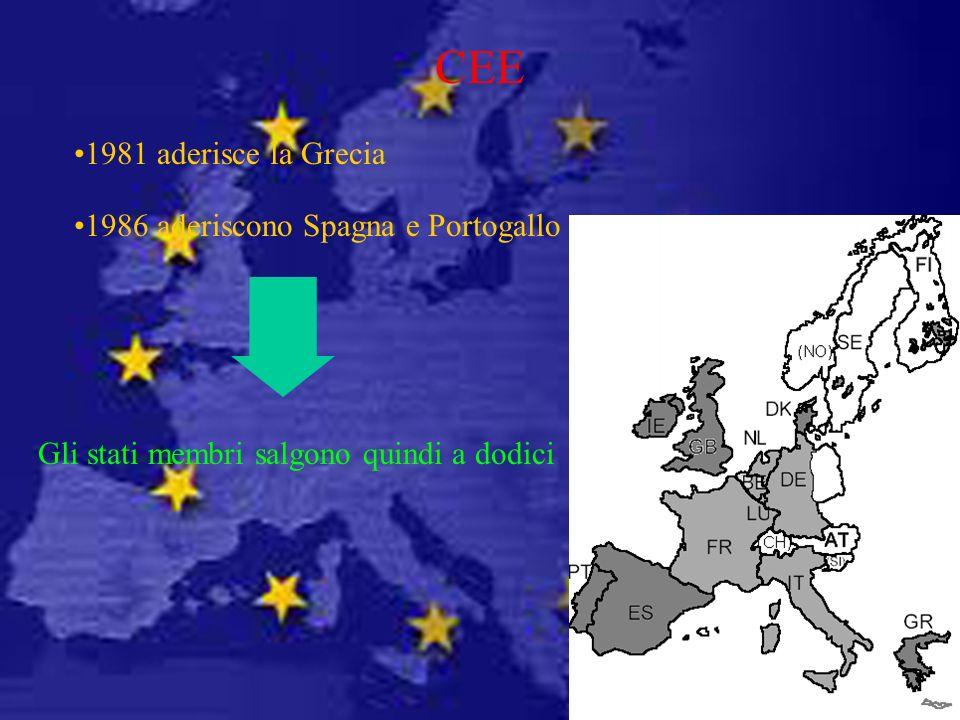 CEE 1981 aderisce la Grecia 1986 aderiscono Spagna e Portogallo Gli stati membri salgono quindi a dodici