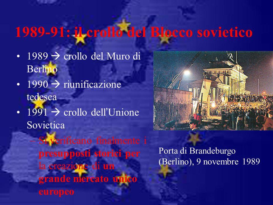 1989-91: il crollo del Blocco sovietico 1989 crollo del Muro di Berlino 1990 riunificazione tedesca 1991 crollo dell Unione Sovietica –Si verificano f