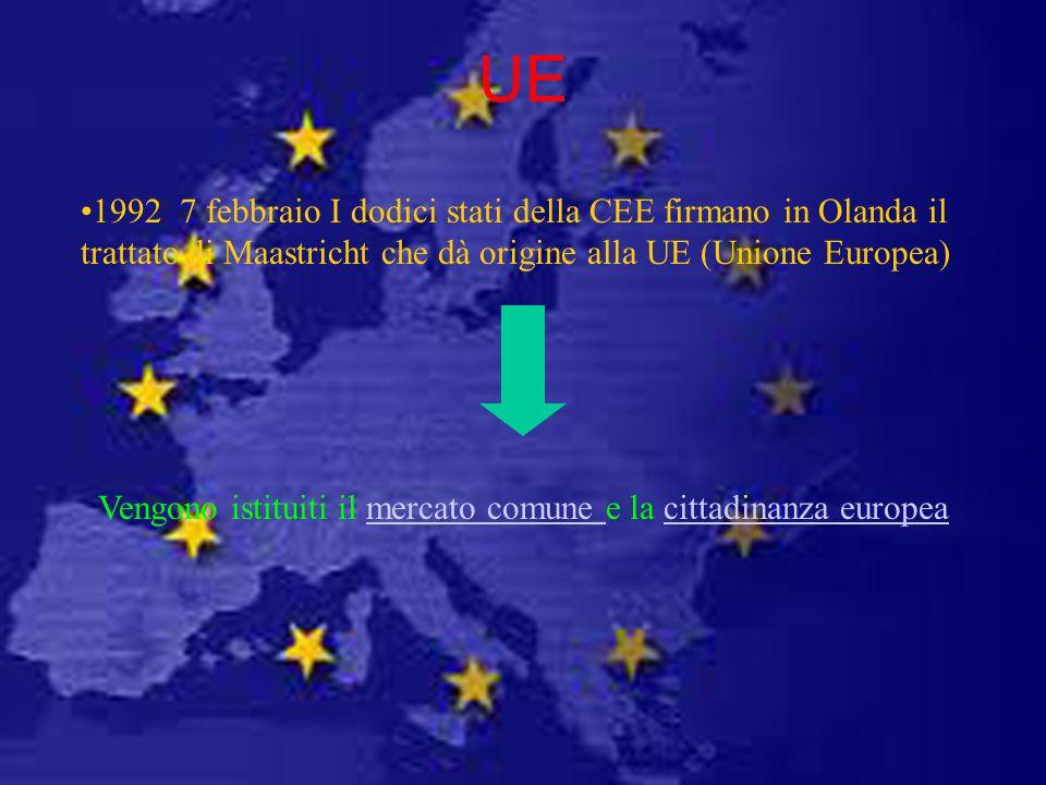 UE 1992 7 febbraio I dodici stati della CEE firmano in Olanda il trattato di Maastricht che dà origine alla UE (Unione Europea) Vengono istituiti il m