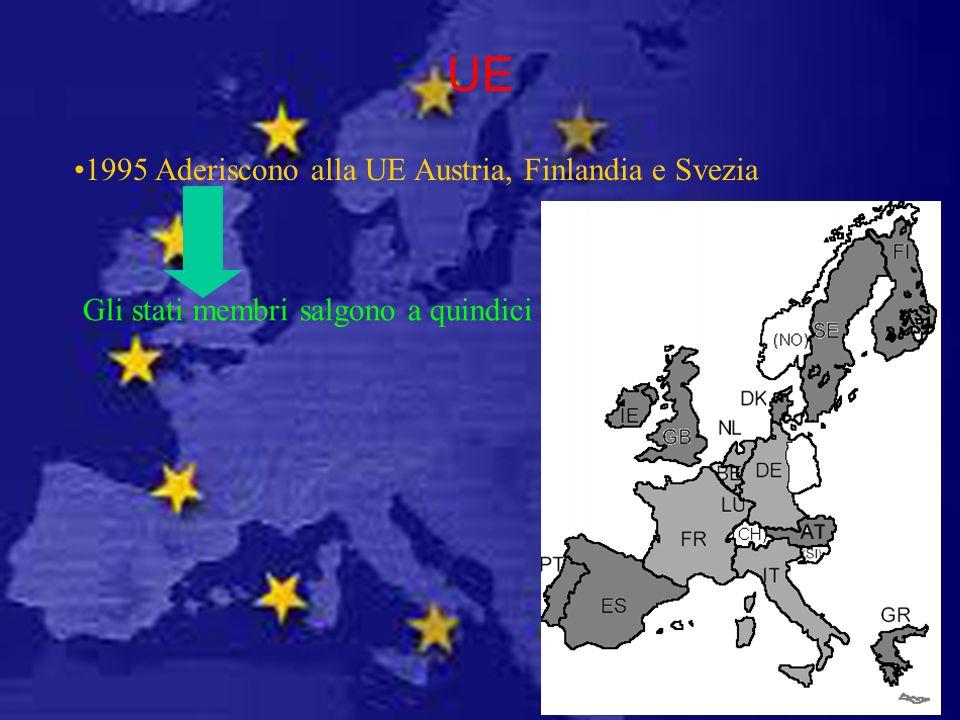 UE 1995 Aderiscono alla UE Austria, Finlandia e Svezia Gli stati membri salgono a quindici