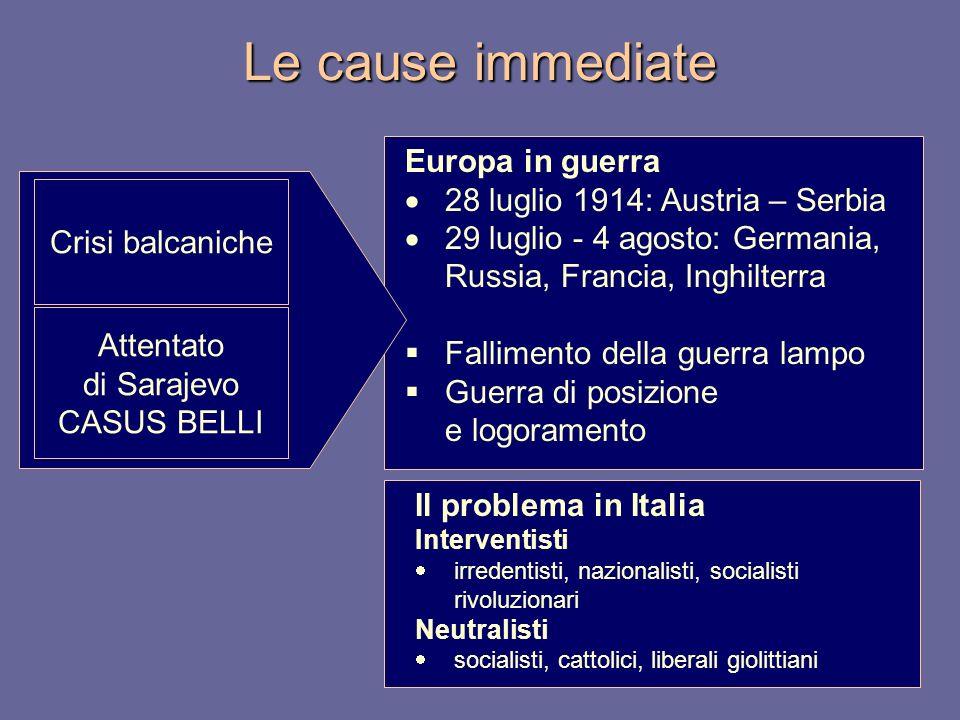 Gli altri trattati Finì limpero austro ungarico : costituzione di Stati indipendenti, quali AUSTRIA – CECOSLOVACCHIA – UNGHERIA – IUGOSLAVIA ( Serbia, Croazia, Slovenia) - ROMANIA Nei Sudeti ( Cecoslovacchia) rimasero 3 milioni di tedeschi La Galizia andò alla Polonia Finì anche lImpero Ottomano e gli stretti furono internazionalizzati
