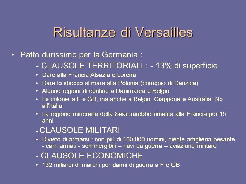 Risultanze di Versailles Patto durissimo per la Germania : - CLAUSOLE TERRITORIALI : - 13% di superficie Dare alla Francia Alsazia e Lorena Dare lo sb