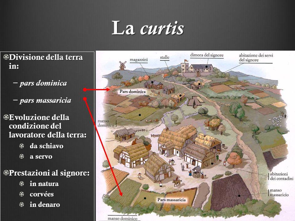 La curtis Divisione della terra in: pars dominica pars dominica pars massaricia pars massaricia Evoluzione della condizione del lavoratore della terra