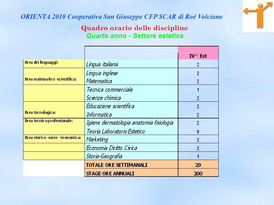 ORIENTA 2010 Cooperativa San Giuseppe CFP SCAR di Roé Volciano Quadro orario delle discipline Quarto anno - Settore estetica
