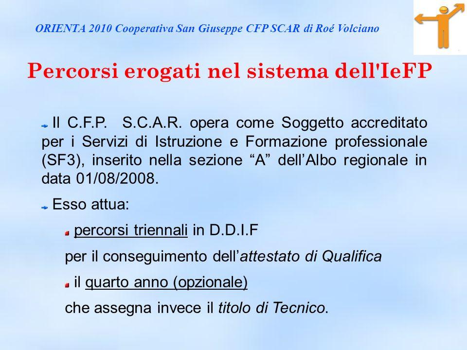 ORIENTA 2010 Cooperativa San Giuseppe CFP SCAR di Roé Volciano Percorsi erogati nel sistema dell'IeFP Il C.F.P. S.C.A.R. opera come Soggetto accredita