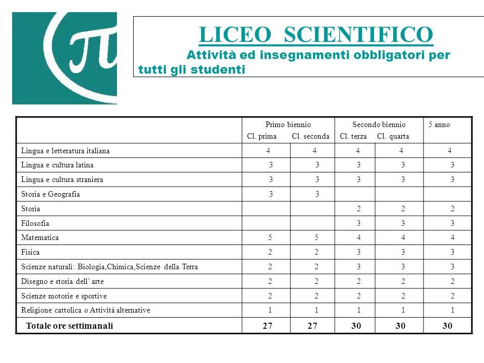 LICEO SCIENTIFICO Attività ed insegnamenti obbligatori per tutti gli studenti Primo biennio Cl. prima Cl. seconda Secondo biennio Cl. terza Cl. quarta
